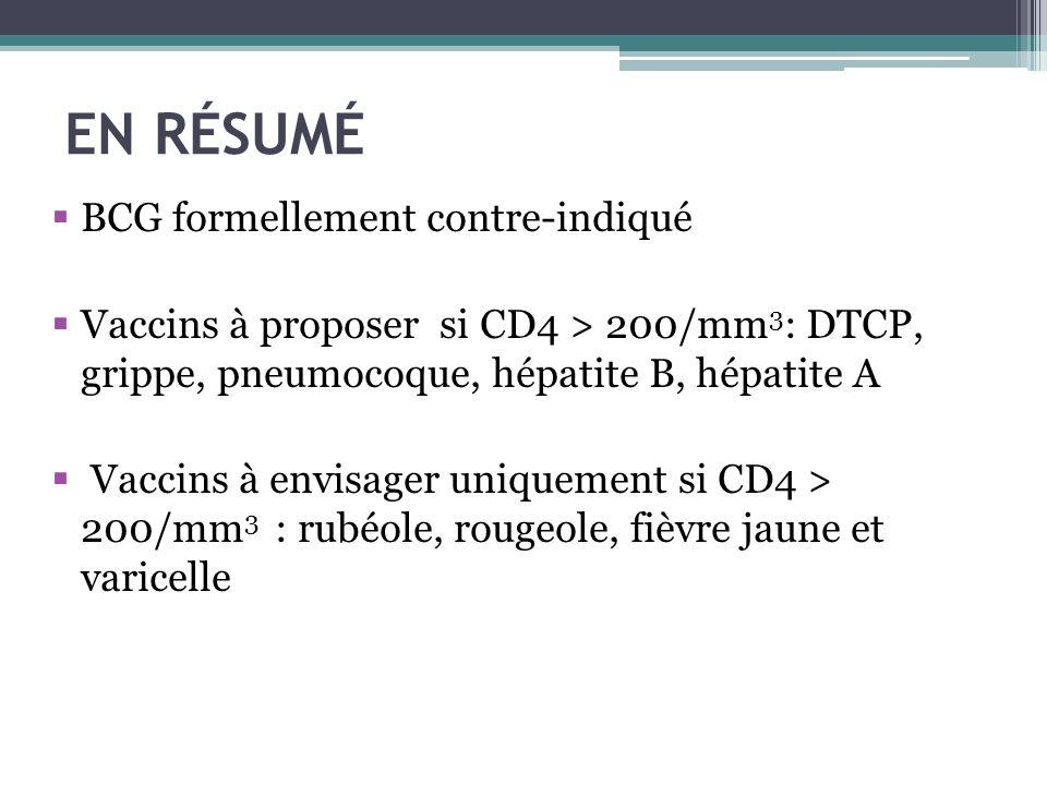 EN RÉSUMÉ BCG formellement contre-indiqué Vaccins à proposer si CD4 > 200/mm 3 : DTCP, grippe, pneumocoque, hépatite B, hépatite A Vaccins à envisager