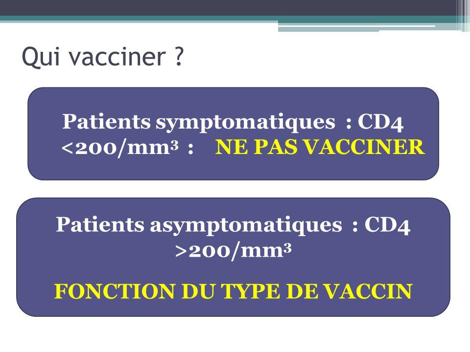 RECOMMANDATIONS CHEZ LE PVVIH Type de vaccinsMaladie Recommandatio ns chez le PVVIH Vaccin atténuéTuberculose (BCG)Contre –indiqué Fièvre jauneContre-indiqué si CD4 < 200/mm 3 RougeoleContre-indiqué si CD4<200/mm 3 AnatoxineDiphtériePeut être pratiquée TétanosPas dindication spécifique
