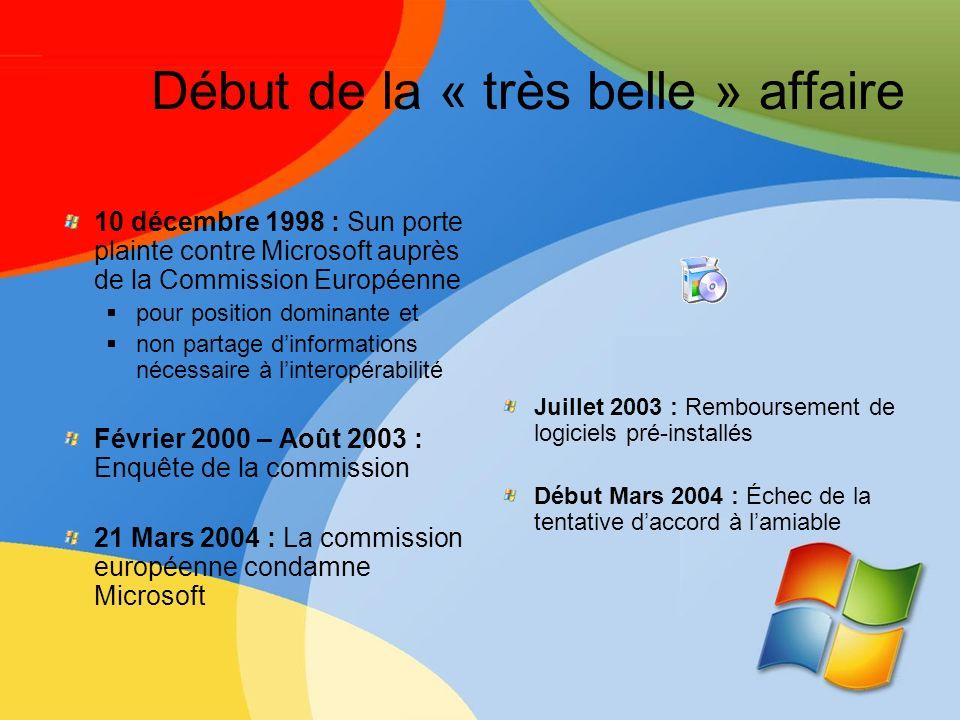 Début de la « très belle » affaire 10 décembre 1998 : Sun porte plainte contre Microsoft auprès de la Commission Européenne pour position dominante et