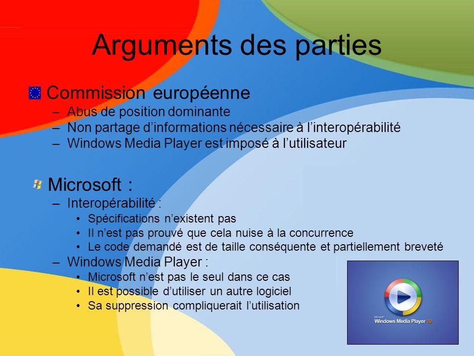 Arguments des parties Commission européenne –Abus de position dominante –Non partage dinformations nécessaire à linteropérabilité –Windows Media Playe