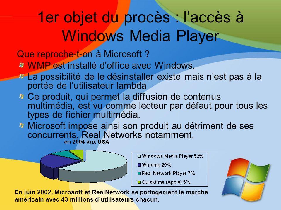 1er objet du procès : laccès à Windows Media Player Que reproche-t-on à Microsoft ? WMP est installé doffice avec Windows. La possibilité de le désins