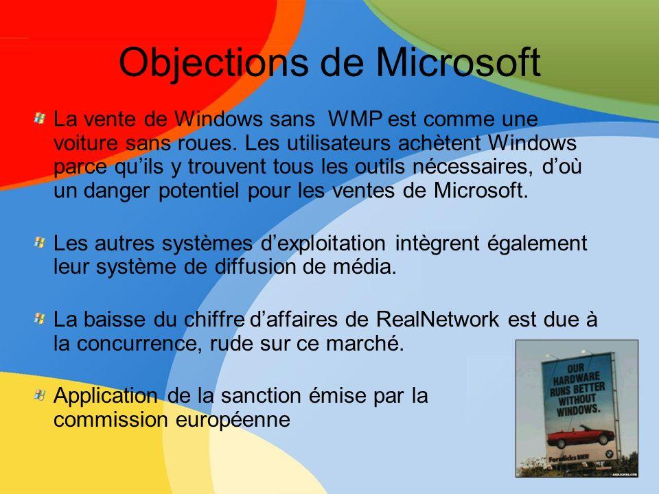 Objections de Microsoft La vente de Windows sans WMP est comme une voiture sans roues. Les utilisateurs achètent Windows parce quils y trouvent tous l