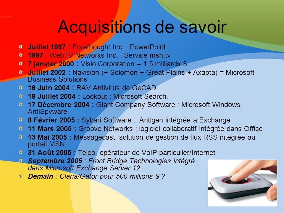 Acquisitions de savoir Juillet 1987 : Forethought Inc. : PowerPoint 1997 : WebTV Networks Inc. : Service msn.tv 7 janvier 2000 : Visio Corporation = 1