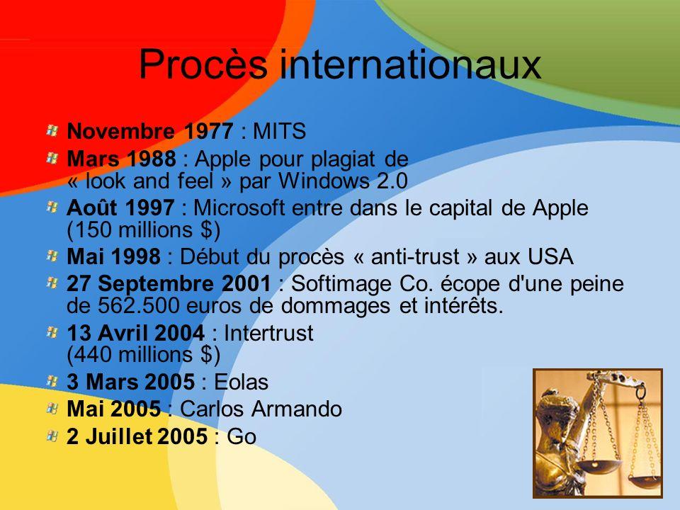 Procès internationaux Novembre 1977 : MITS Mars 1988 : Apple pour plagiat de « look and feel » par Windows 2.0 Août 1997 : Microsoft entre dans le cap