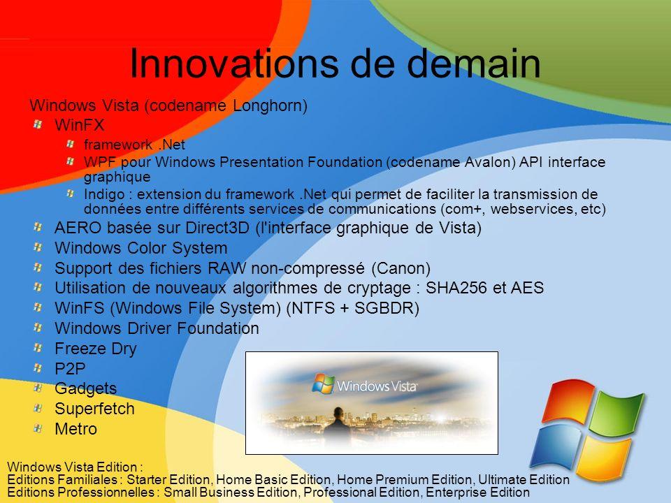 Innovations de demain Windows Vista (codename Longhorn) WinFX framework.Net WPF pour Windows Presentation Foundation (codename Avalon) API interface g