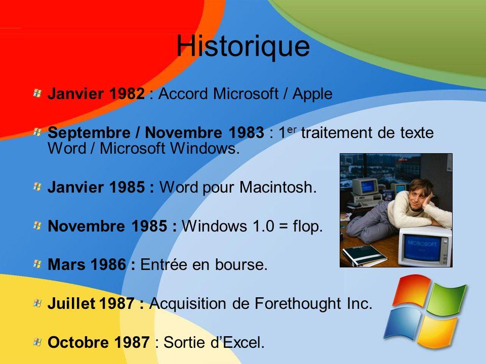 Historique Janvier 1982 : Accord Microsoft / Apple Septembre / Novembre 1983 : 1 er traitement de texte Word / Microsoft Windows. Janvier 1985 : Word
