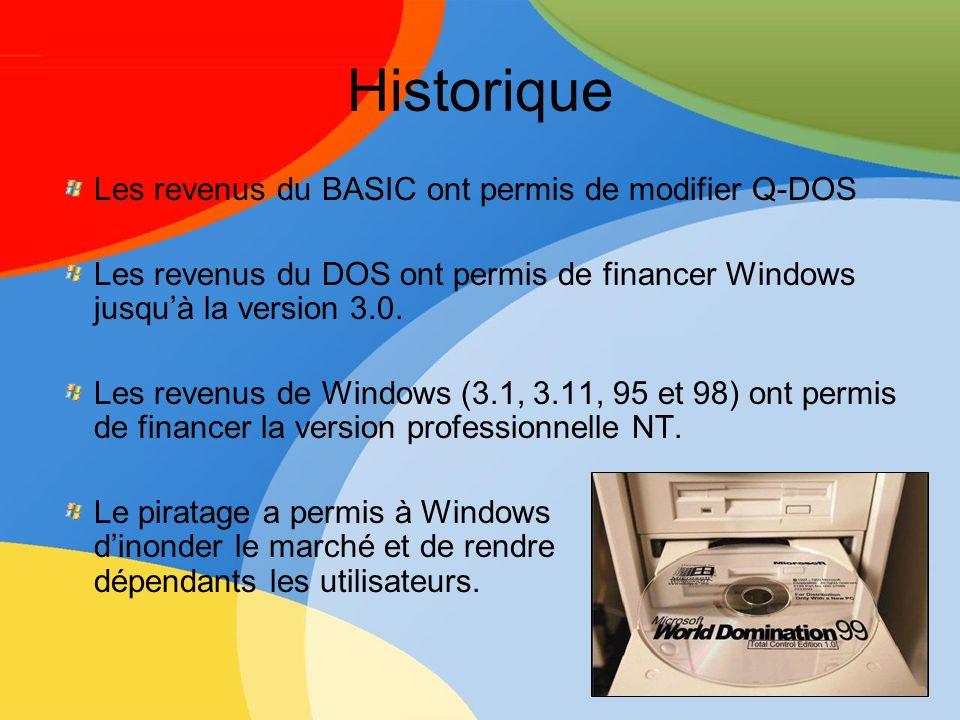 Historique Les revenus du BASIC ont permis de modifier Q-DOS Les revenus du DOS ont permis de financer Windows jusquà la version 3.0. Les revenus de W