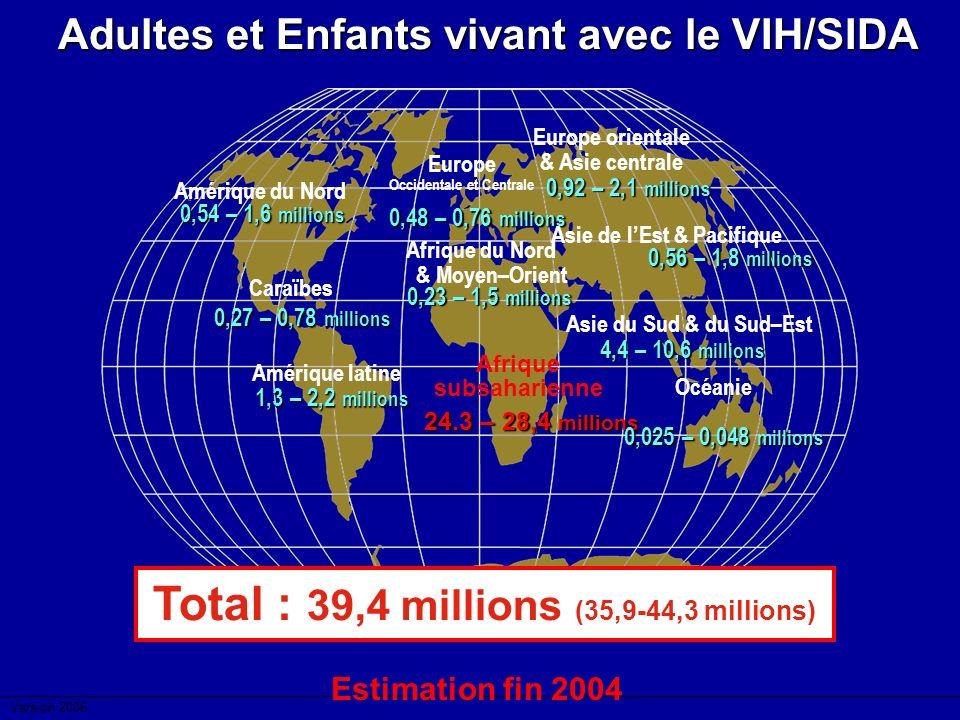 Version 2006 VARIABILITE DU VIH-1 A O D g H B B B BF C B B B d g h B B A D E F G H C A D B c C B E B E VIH 1C 48%VIH 1A 25%VIH 1B 16%VIH 1E 4% VIH 1D 4%Autres 3%