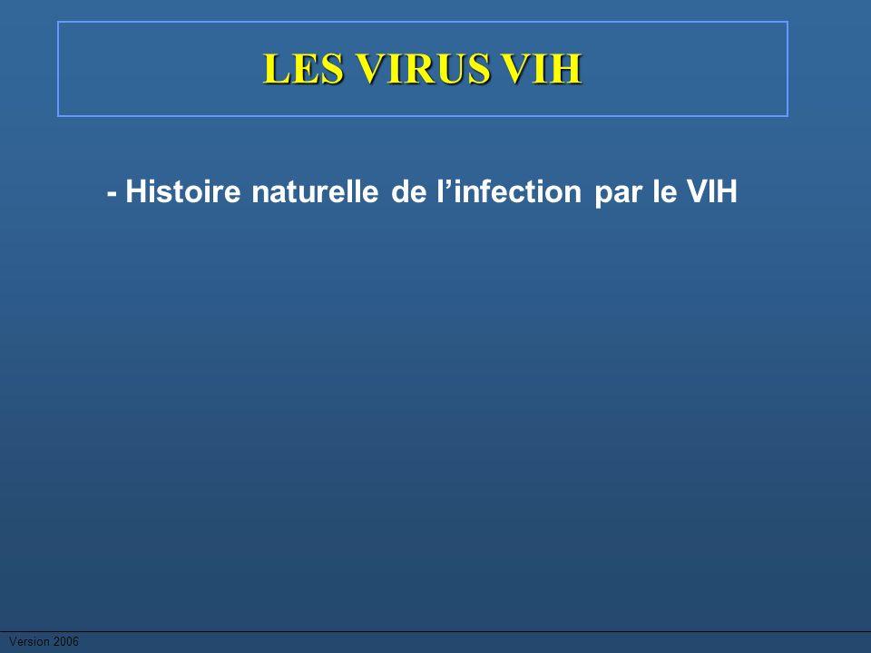 LES VIRUS VIH - Histoire naturelle de linfection par le VIH