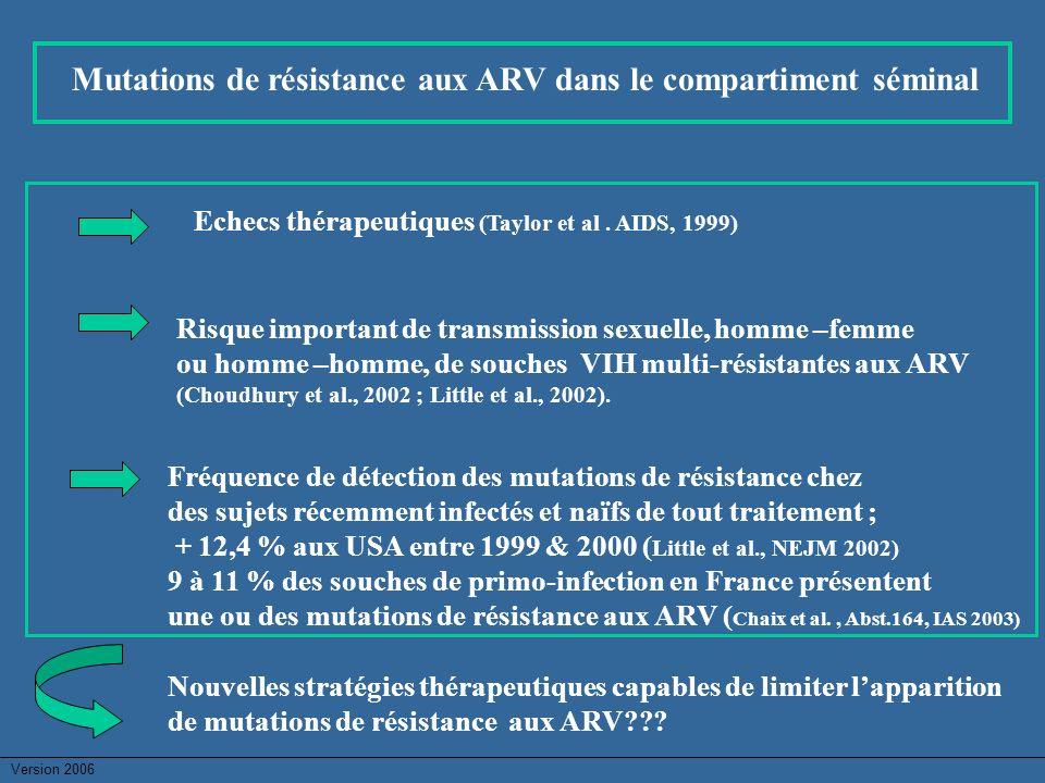 Version 2006 Mutations de résistance aux ARV dans le compartiment séminal Echecs thérapeutiques (Taylor et al. AIDS, 1999) Risque important de transmi