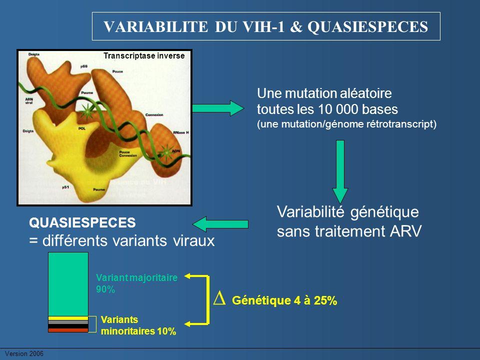 Version 2006 VARIABILITE DU VIH-1 & QUASIESPECES Une mutation aléatoire toutes les 10 000 bases (une mutation/génome rétrotranscript) Variabilité géné