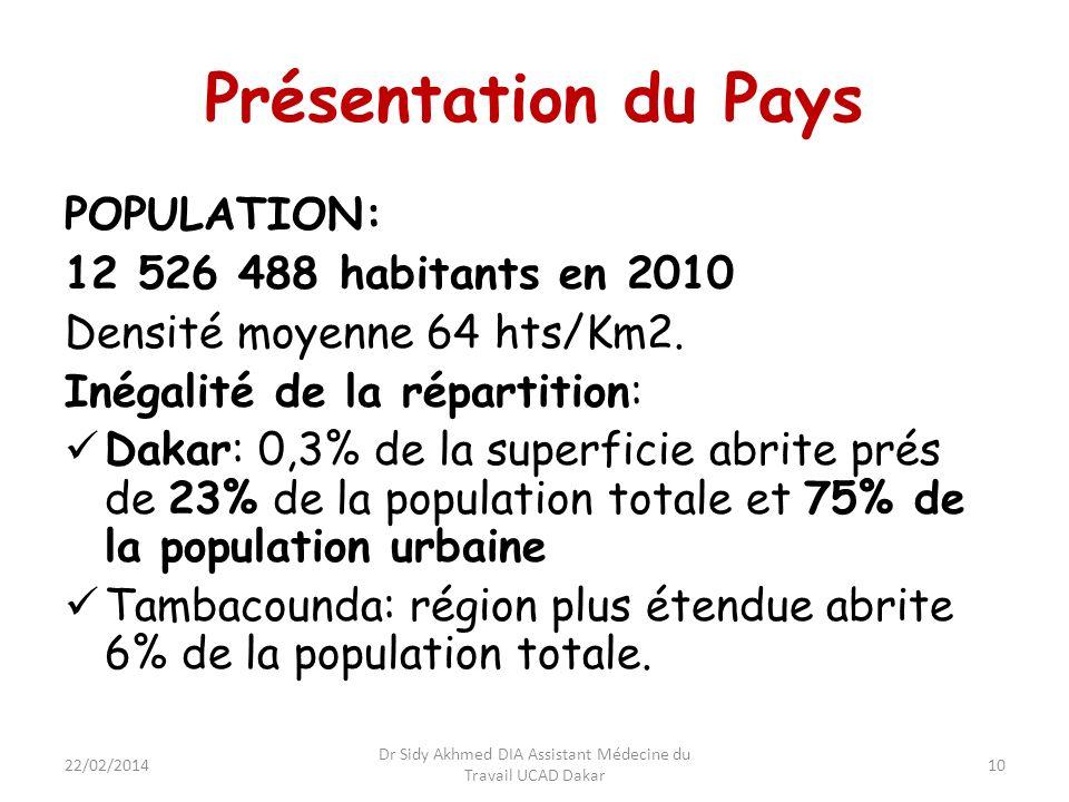 Présentation du Pays POPULATION: 12 526 488 habitants en 2010 Densité moyenne 64 hts/Km2. Inégalité de la répartition: Dakar: 0,3% de la superficie ab