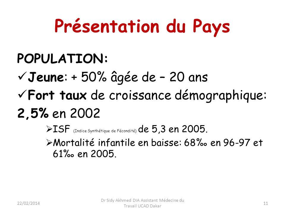 Présentation du Pays POPULATION: Jeune: + 50% âgée de – 20 ans Fort taux de croissance démographique: 2,5% en 2002 ISF (Indice Synthétique de Fécondit