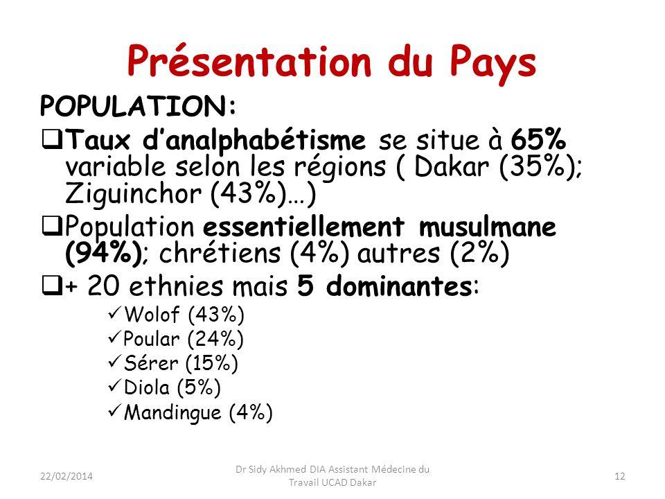 Présentation du Pays POPULATION: Taux danalphabétisme se situe à 65% variable selon les régions ( Dakar (35%); Ziguinchor (43%)…) Population essentiel