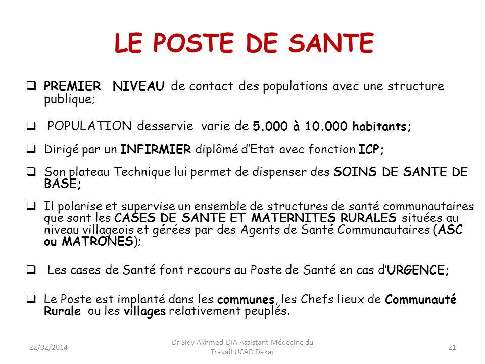 21 LE POSTE DE SANTE PREMIER NIVEAU de contact des populations avec une structure publique; POPULATION desservie varie de 5.000 à 10.000 habitants; Di