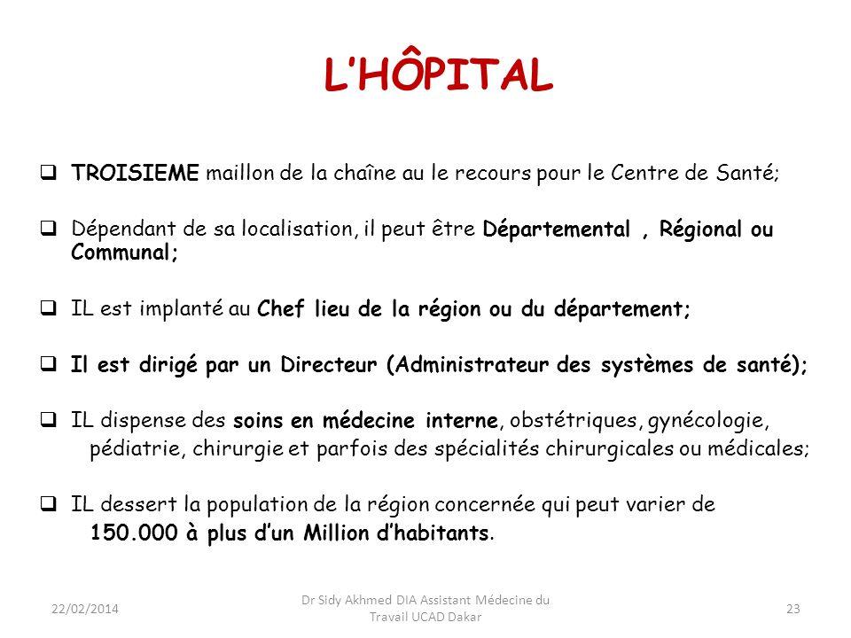 23 LHÔPITAL TROISIEME maillon de la chaîne au le recours pour le Centre de Santé; Dépendant de sa localisation, il peut être Départemental, Régional o