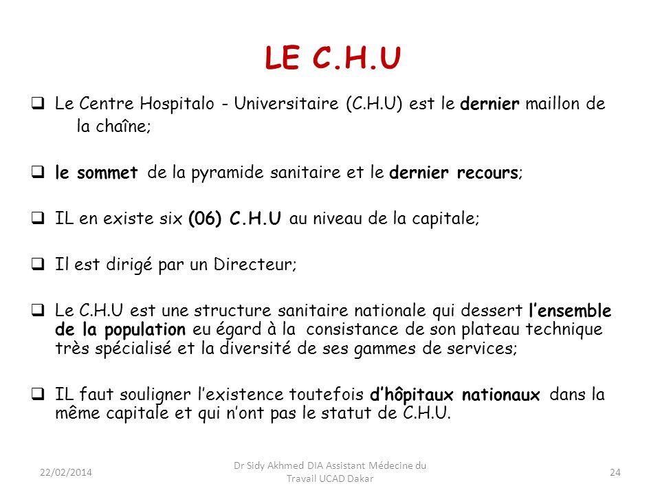 24 LE C.H.U Le Centre Hospitalo - Universitaire (C.H.U) est le dernier maillon de la chaîne; le sommet de la pyramide sanitaire et le dernier recours;