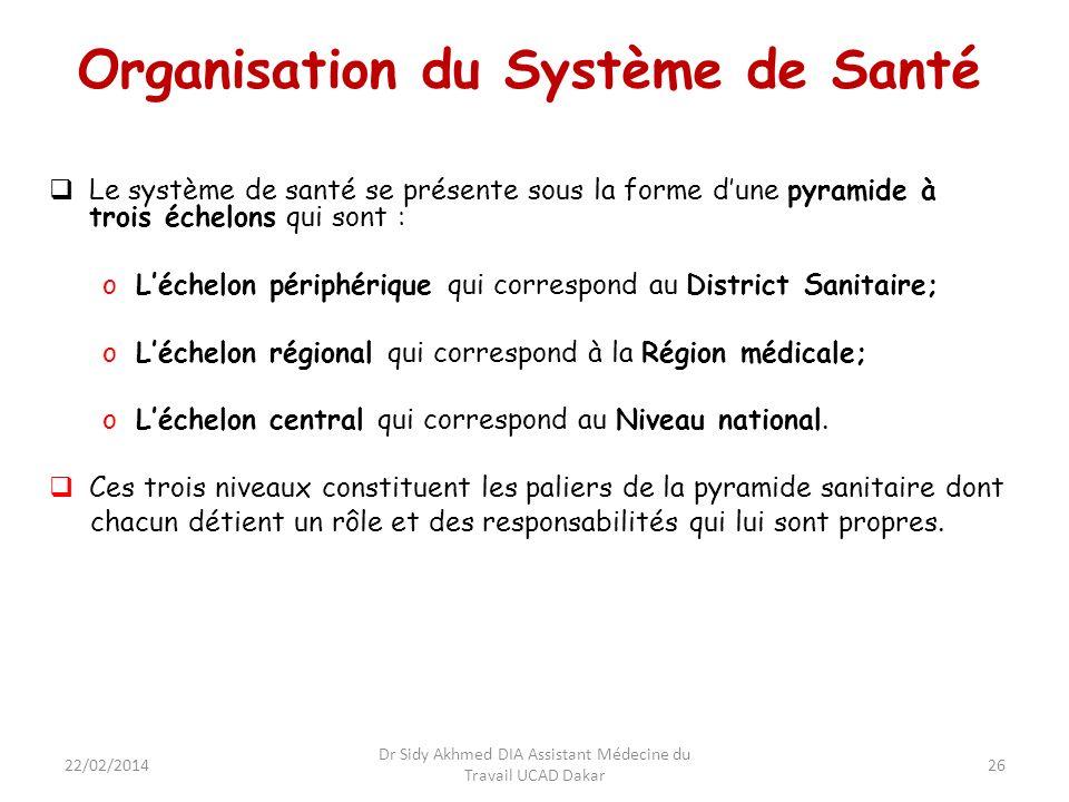 26 Organisation du Système de Santé Le système de santé se présente sous la forme dune pyramide à trois échelons qui sont : oLéchelon périphérique qui