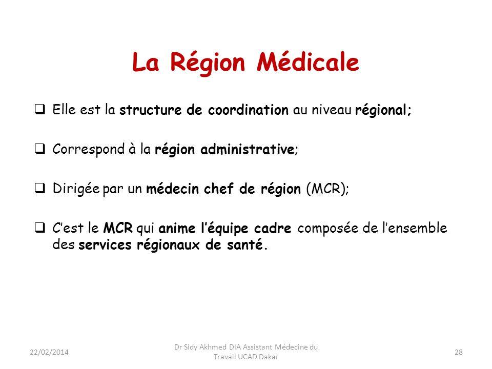 28 La Région Médicale Elle est la structure de coordination au niveau régional; Correspond à la région administrative; Dirigée par un médecin chef de