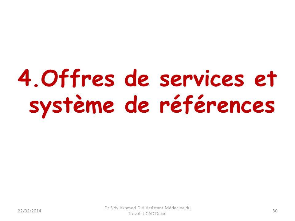 4.Offres de services et système de références 22/02/2014 Dr Sidy Akhmed DIA Assistant Médecine du Travail UCAD Dakar 30