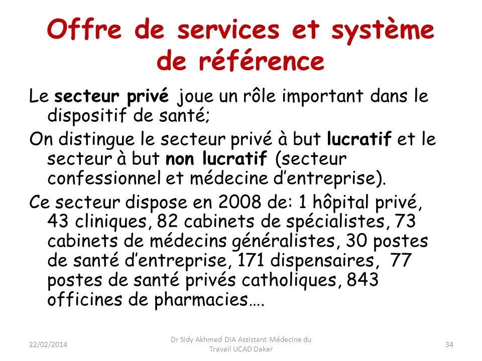Offre de services et système de référence Le secteur privé joue un rôle important dans le dispositif de santé; On distingue le secteur privé à but luc