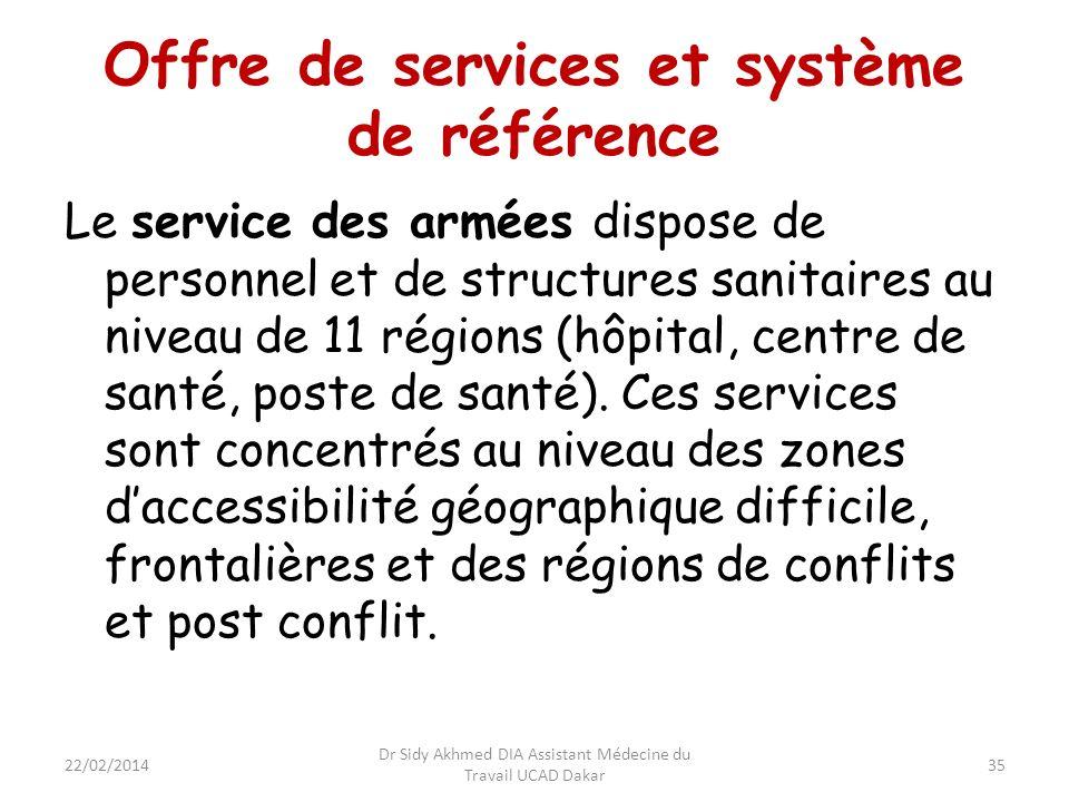 Offre de services et système de référence Le service des armées dispose de personnel et de structures sanitaires au niveau de 11 régions (hôpital, cen