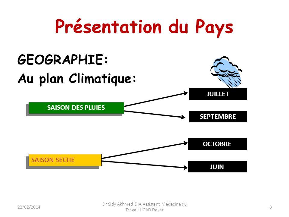 Présentation du Pays GEOGRAPHIE: Au plan Climatique: JUIN SAISON SECHE OCTOBRE JUILLET SEPTEMBRE SAISON DES PLUIES 8 Dr Sidy Akhmed DIA Assistant Méde
