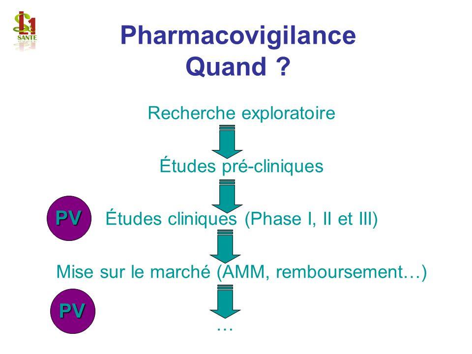 Recherche exploratoire Études pré-cliniques Études cliniques (Phase I, II et III) Mise sur le marché (AMM, remboursement…) … Pharmacovigilance Quand ?