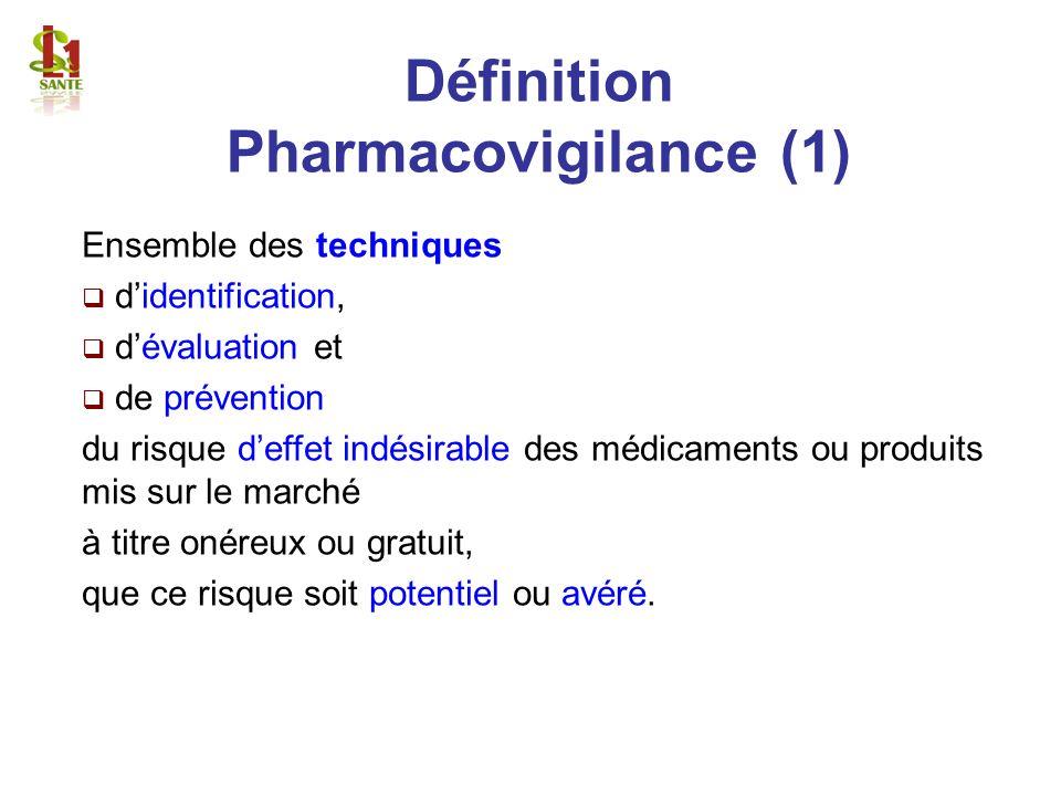 Définition Pharmacovigilance (1) Ensemble des techniques didentification, dévaluation et de prévention du risque deffet indésirable des médicaments ou