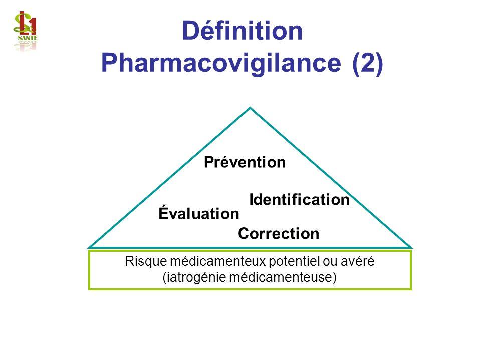 Définition Pharmacovigilance (2) Risque médicamenteux potentiel ou avéré (iatrogénie médicamenteuse) Prévention Évaluation Correction Identification