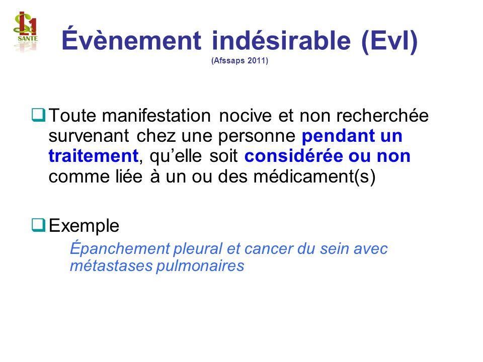 Évènement indésirable (EvI) (Afssaps 2011) Toute manifestation nocive et non recherchée survenant chez une personne pendant un traitement, quelle soit