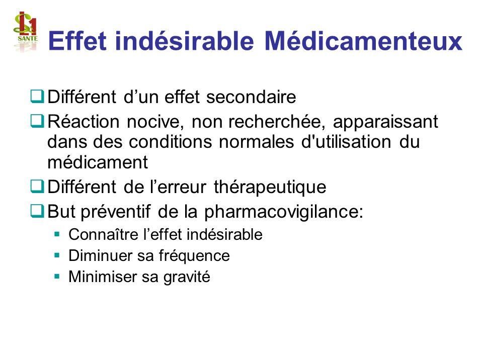 Effet indésirable Médicamenteux Différent dun effet secondaire Réaction nocive, non recherchée, apparaissant dans des conditions normales d'utilisatio