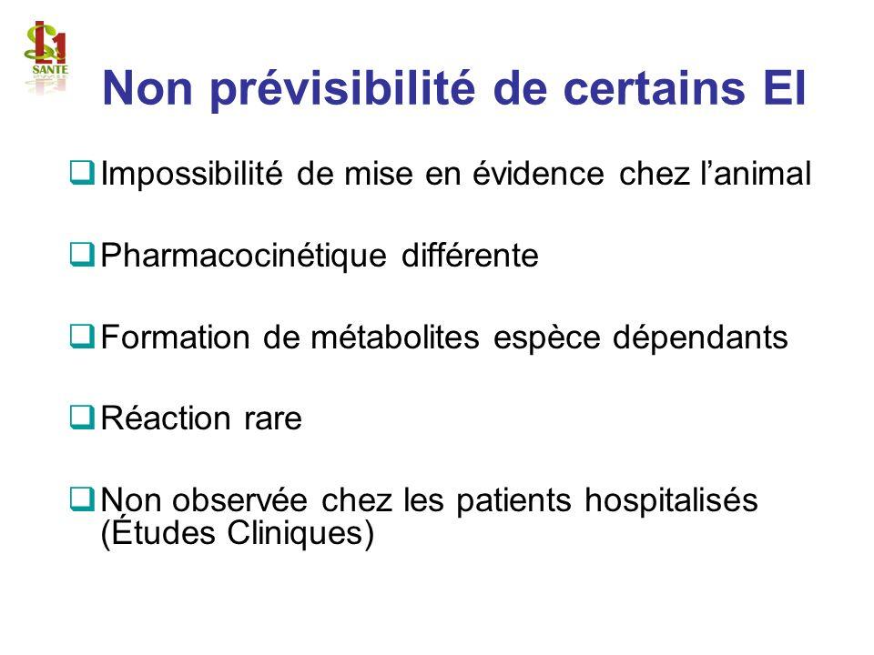 Non prévisibilité de certains EI Impossibilité de mise en évidence chez lanimal Pharmacocinétique différente Formation de métabolites espèce dépendant