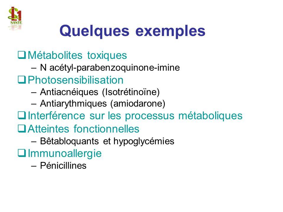 Quelques exemples Métabolites toxiques –N acétyl-parabenzoquinone-imine Photosensibilisation –Antiacnéiques (Isotrétinoïne) –Antiarythmiques (amiodaro