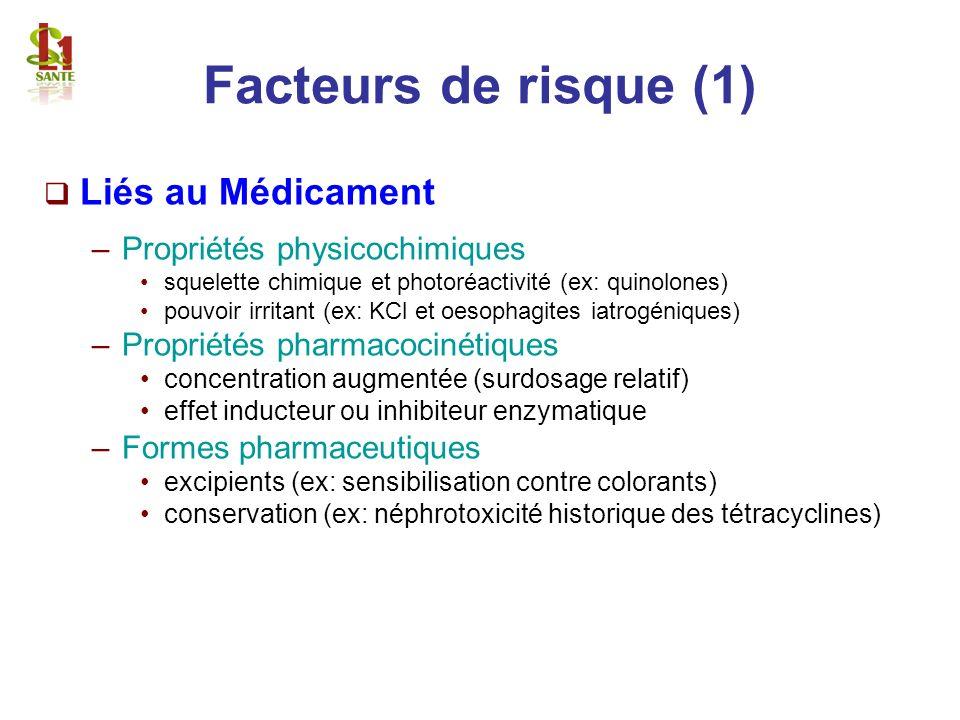 Facteurs de risque (1) Liés au Médicament –Propriétés physicochimiques squelette chimique et photoréactivité (ex: quinolones) pouvoir irritant (ex: KC