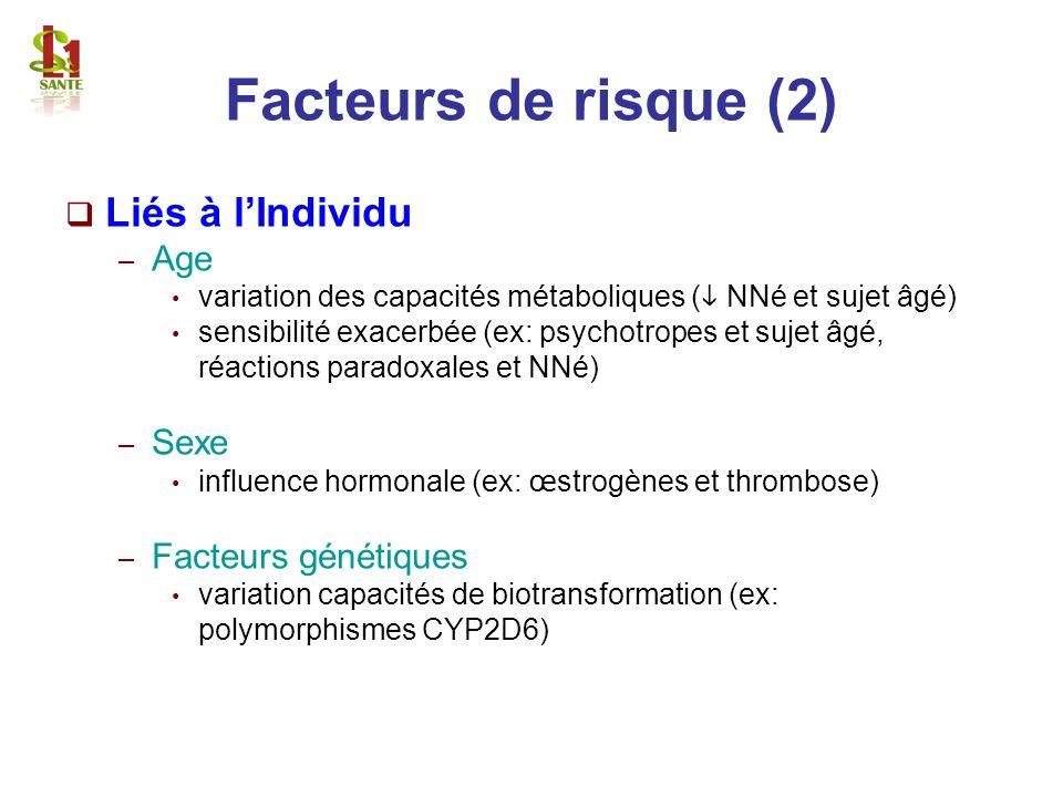 Liés à lIndividu – Age variation des capacités métaboliques ( NNé et sujet âgé) sensibilité exacerbée (ex: psychotropes et sujet âgé, réactions parado