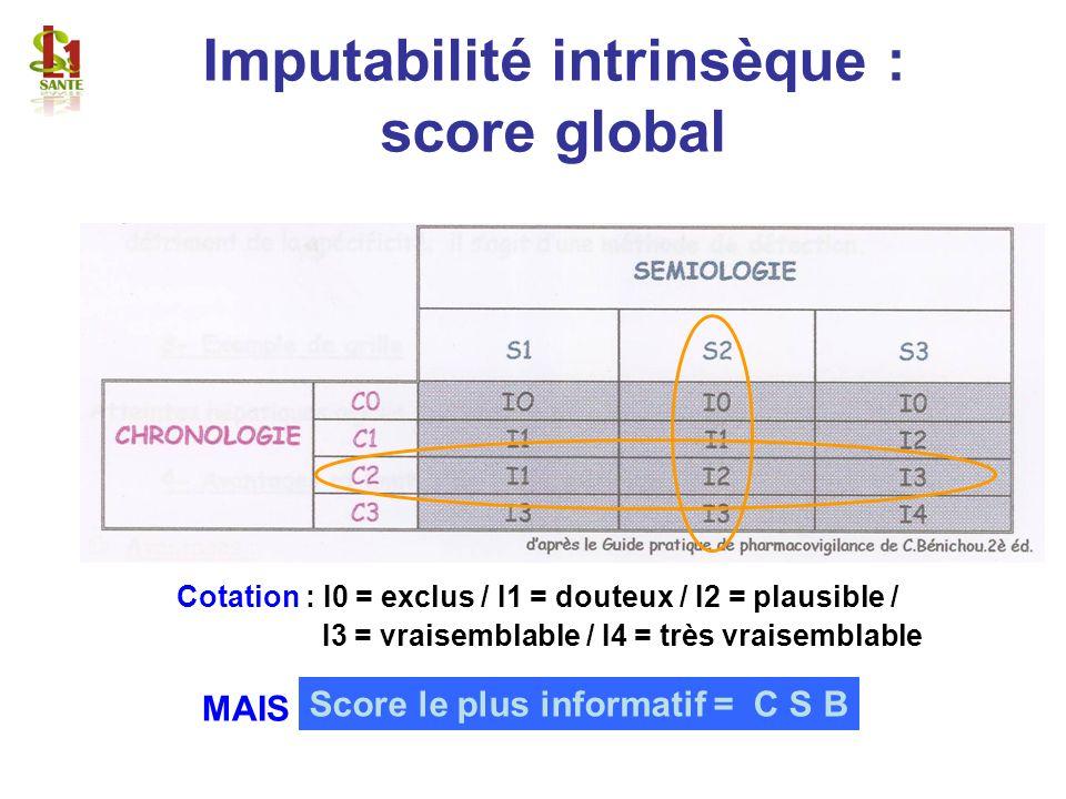 Cotation : I0 = exclus / I1 = douteux / I2 = plausible / I3 = vraisemblable / I4 = très vraisemblable Score le plus informatif = C S B MAIS Imputabili