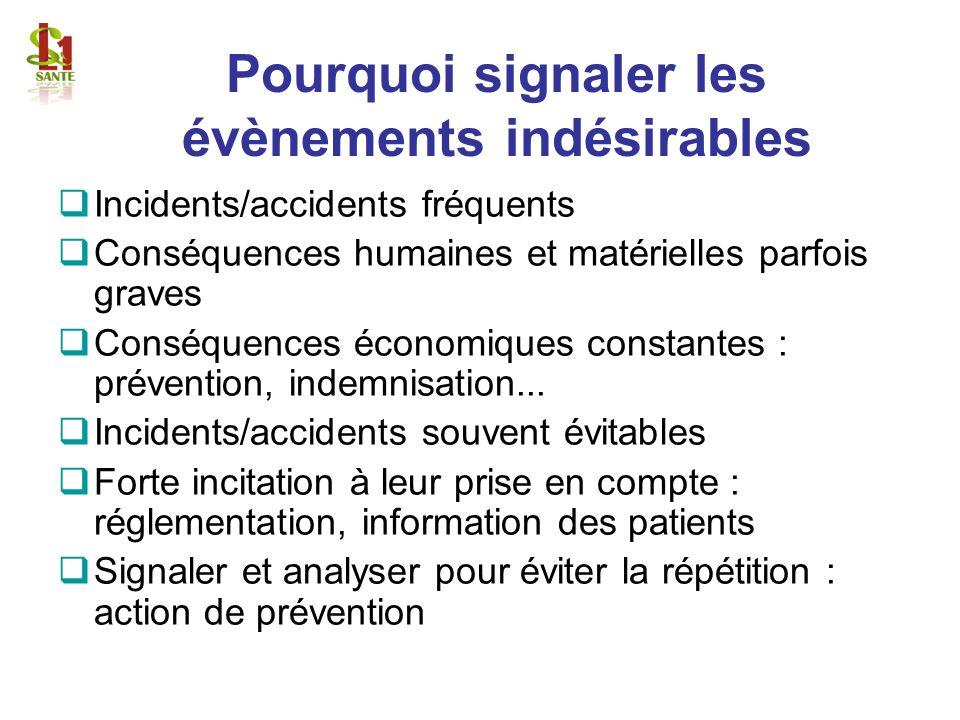 Pourquoi signaler les évènements indésirables Incidents/accidents fréquents Conséquences humaines et matérielles parfois graves Conséquences économiqu