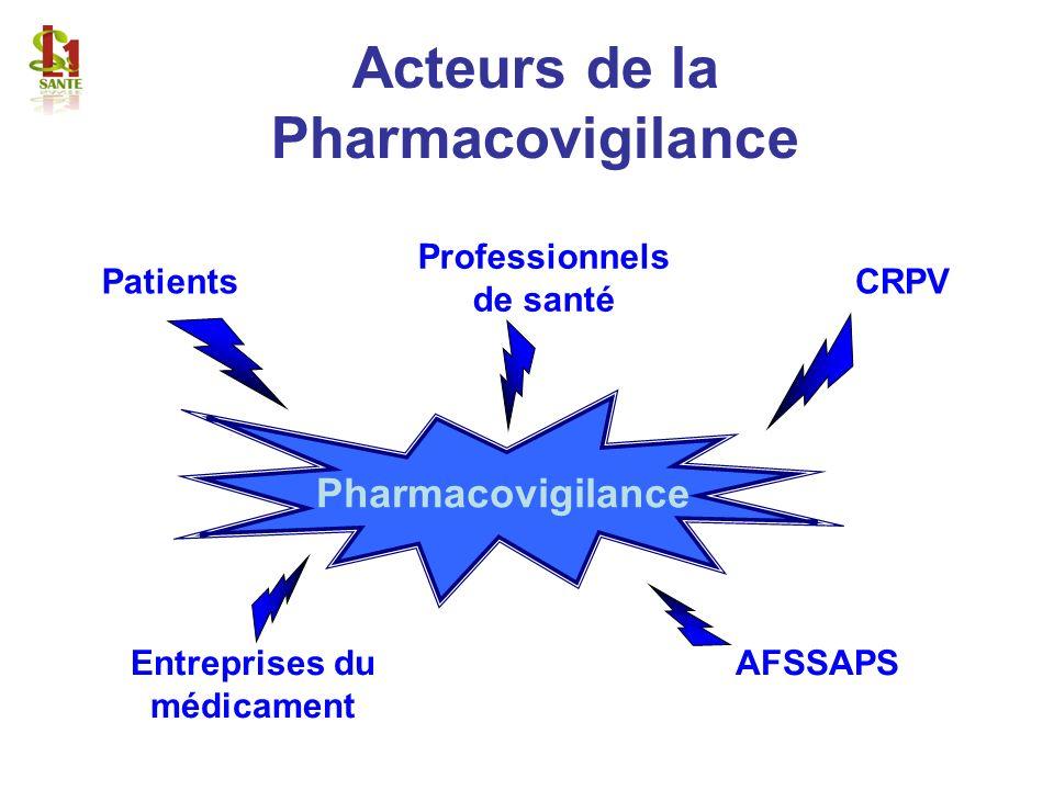 Acteurs de la Pharmacovigilance Pharmacovigilance Patients AFSSAPS CRPV Professionnels de santé Entreprises du médicament