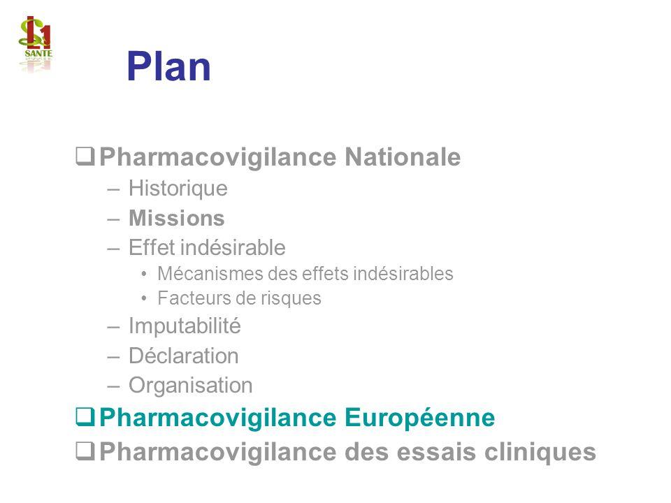 Plan Pharmacovigilance Nationale –Historique –Missions –Effet indésirable Mécanismes des effets indésirables Facteurs de risques –Imputabilité –Déclar