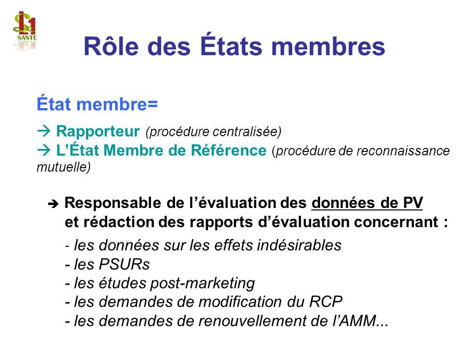 État membre= Rapporteur (procédure centralisée) LÉtat Membre de Référence (procédure de reconnaissance mutuelle) Responsable de lévaluation des donnée