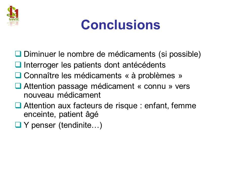 Conclusions Diminuer le nombre de médicaments (si possible) Interroger les patients dont antécédents Connaître les médicaments « à problèmes » Attenti