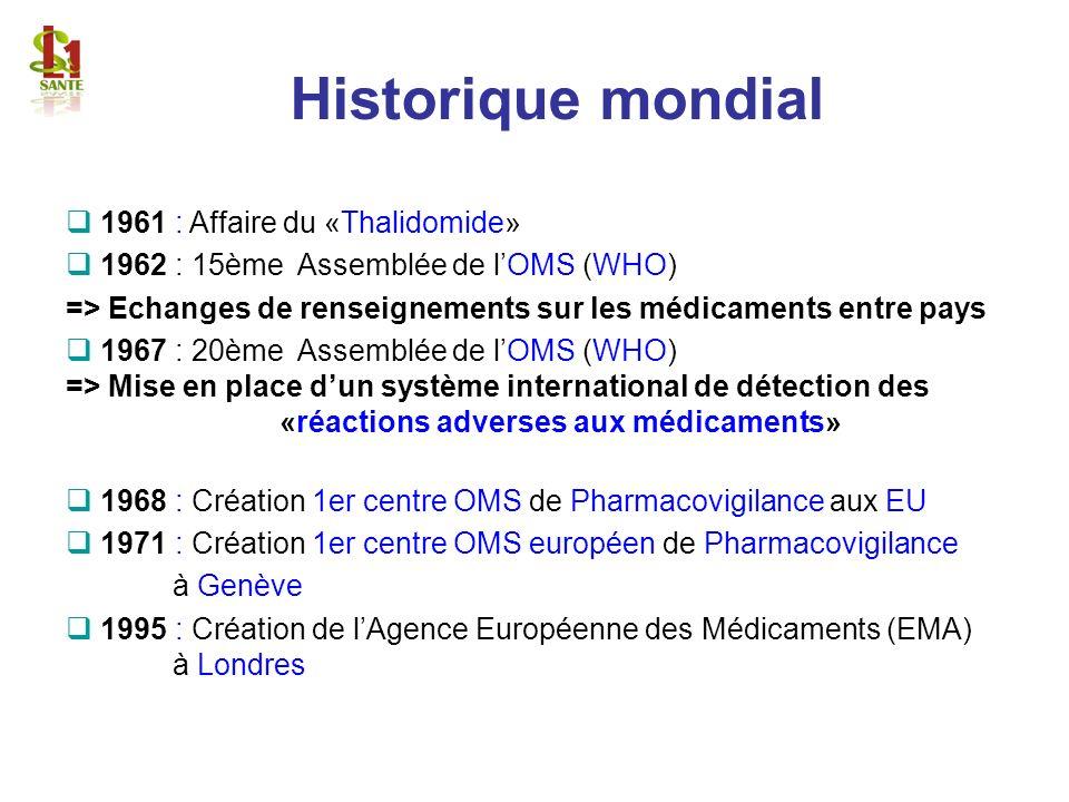 Historique mondial 1961 : Affaire du «Thalidomide» 1962 : 15ème Assemblée de lOMS (WHO) => Echanges de renseignements sur les médicaments entre pays 1