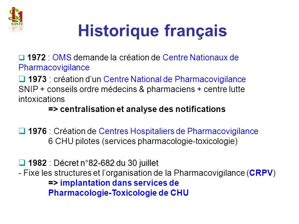 Historique français 1972 : OMS demande la création de Centre Nationaux de Pharmacovigilance 1973 : création dun Centre National de Pharmacovigilance S
