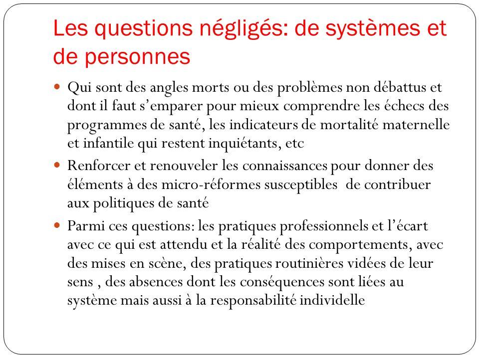 Les questions négligés: de systèmes et de personnes Qui sont des angles morts ou des problèmes non débattus et dont il faut semparer pour mieux compre