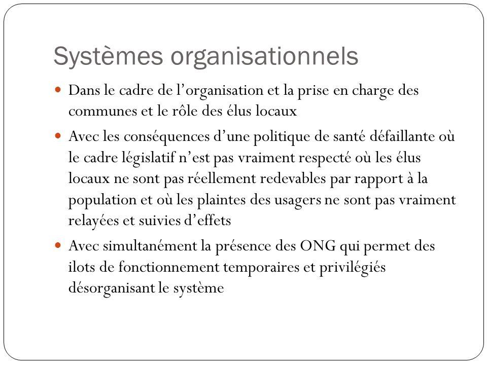 Systèmes organisationnels Dans le cadre de lorganisation et la prise en charge des communes et le rôle des élus locaux Avec les conséquences dune poli