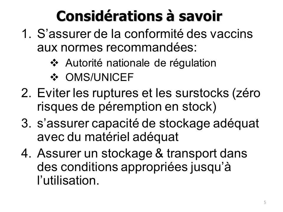 5 Considérations à savoir 1.Sassurer de la conformité des vaccins aux normes recommandées: Autorité nationale de régulation OMS/UNICEF 2.Eviter les ru
