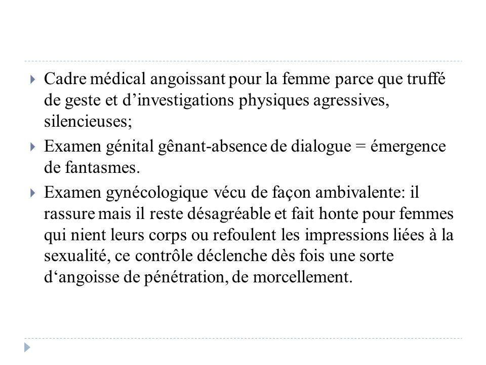 Cadre médical angoissant pour la femme parce que truffé de geste et dinvestigations physiques agressives, silencieuses; Examen génital gênant-absence