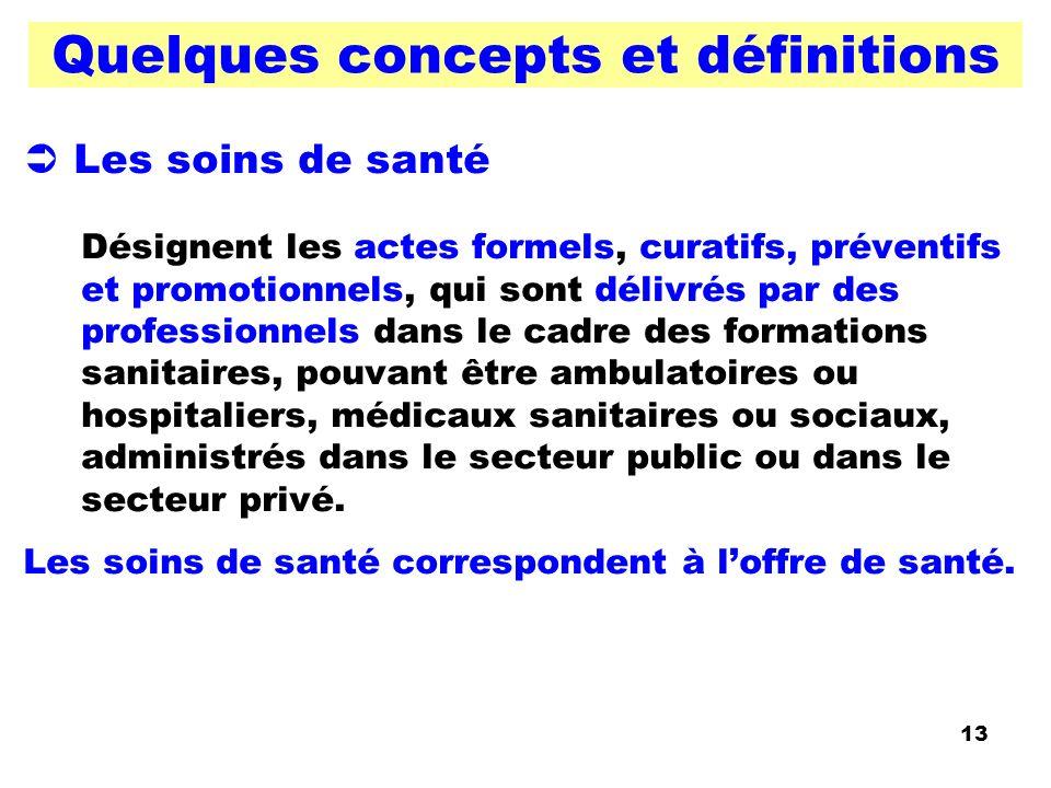 Le socle de protection social (SPS) : un niveau minimum de protection sociale .