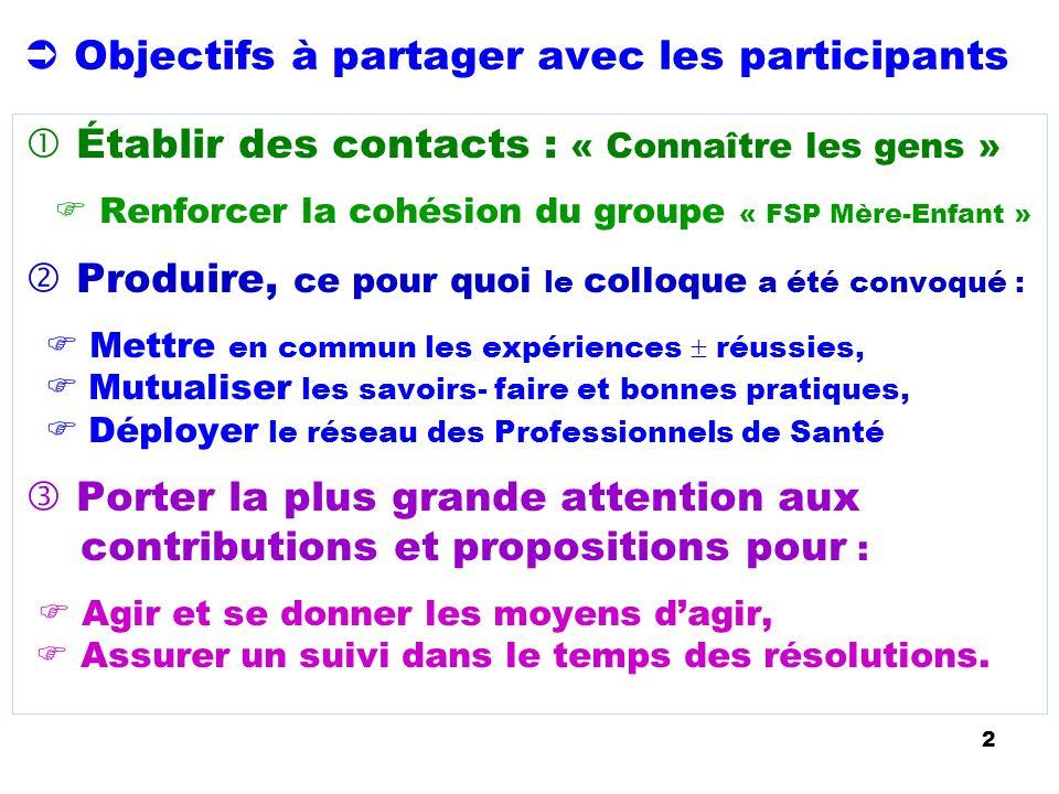 Objectifs à partager avec les participants Établir des contacts : « Connaître les gens » Renforcer la cohésion du groupe « FSP Mère-Enfant » Produire,